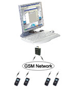 TS-G800GM RFID Real Time Guard Tour System